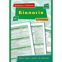 Довідник у таблицях — Біологія. 7–11 класи