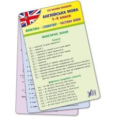 Усі базові правила - Англійська мова. 1–4 класи