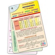Усі базові правила - Математика. 1-4 класи