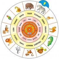 Обертайка - Вивчаємо англійську. Тварини Африки