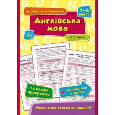 Довідник у таблицях (1-4 класи) — Англійська мова. 1–4 класи