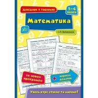 Довідник у таблицях (1-4 класи) — Математика. 1–4 класи
