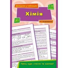 Довідник у таблицях — Хімія. 7–11 класи