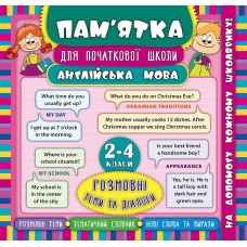 Пам'ятка для початкової школи - Англійська мова. Розмовні теми та діалоги. 2-4 класи