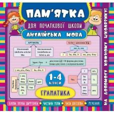 Пам'ятка для початкової школи - Англійська мова. Граматика. 1-4 класи