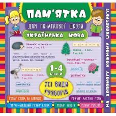 Пам'ятка для початкової школи - Українська мова. Усі види розборів. 1-4 класи