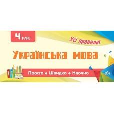 Просто. Швидко. Наочно - Українська мова. 4 клас