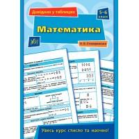Довідник у таблицях (5-6 класи) — Математика.  5–6 класи
